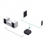 AUKEY BR-C1 Bluetooth Alıcı