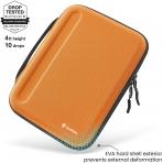 Tomtoc Portfolio Düzenleyici Çanta (11 inç)-Caramel