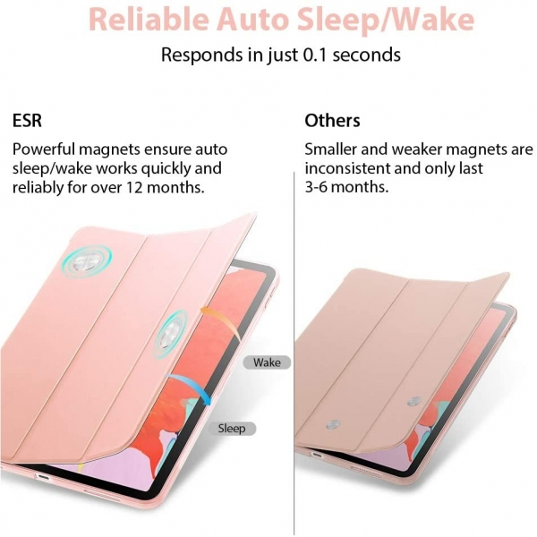 ESR iPad Pro Rebound İnce Kılıf (12.9 inç)(4. Nesil)-Rose Gold