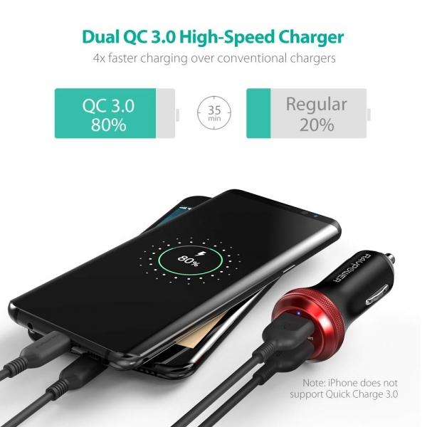 RAVPower Hızlı Şarj 3.0 Araç Şarj Cihazı-Red