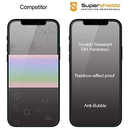 Supershieldz Apple iPhone 12 Pro Max Temperli Cam Ekran Koruyucu (3 Adet)