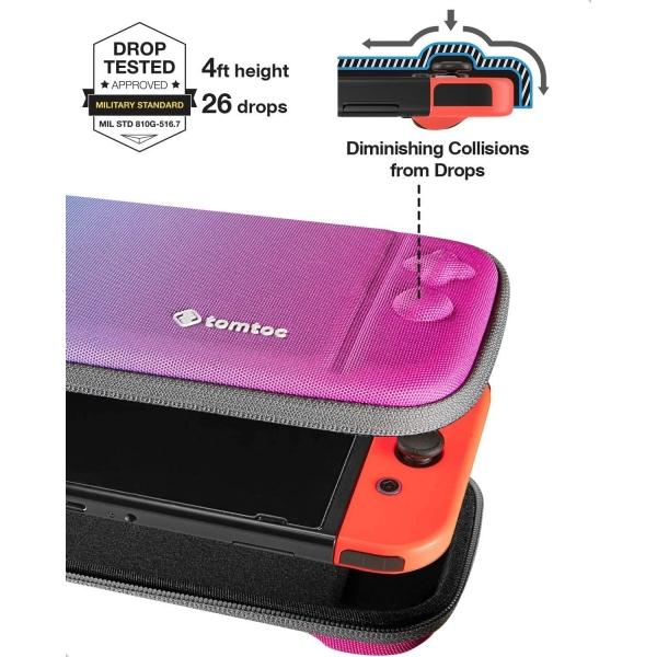 Tomtoc Nintendo Switch Taşıma Çantası-Galaxy