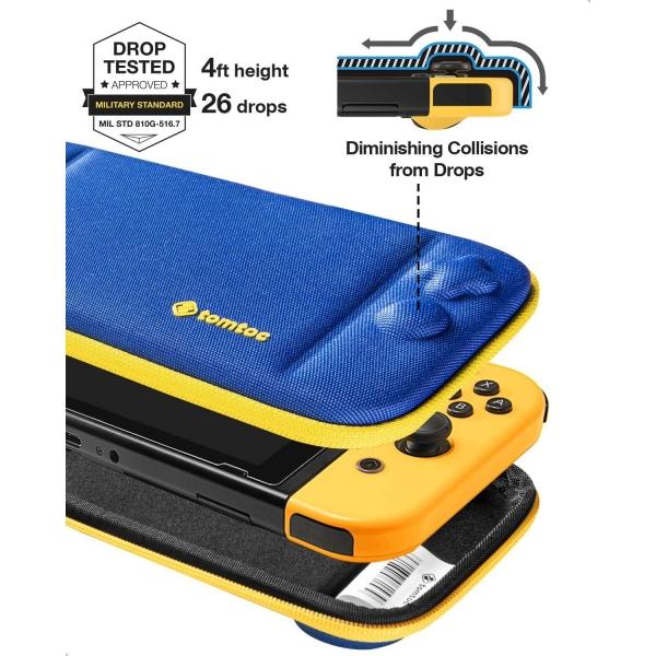 Tomtoc Nintendo Switch Taşıma Çantası-Blue