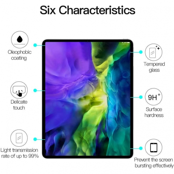 Ztotop iPad Pro Cam Ekran Koruyucu(11 inç)(2.Nesil)(2 Adet)