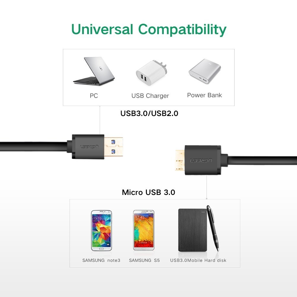 Ugreen 1 Metre Mikro Usb Kablo 3 0